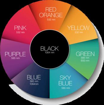 PiQo-kleuren